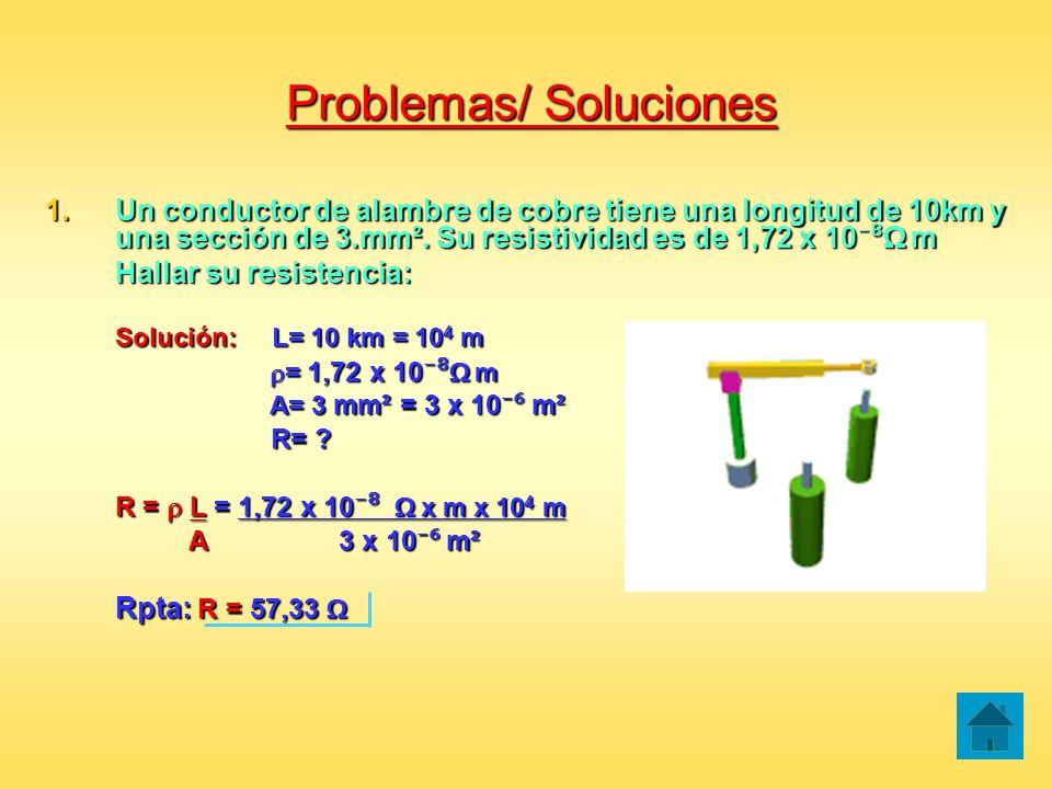 Problemas/ Soluciones