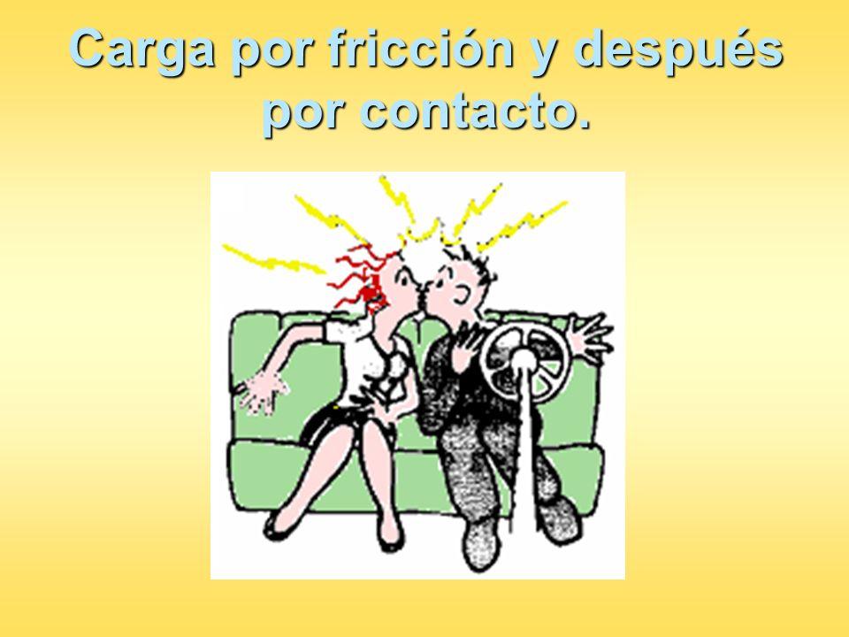 Carga por fricción y después por contacto.