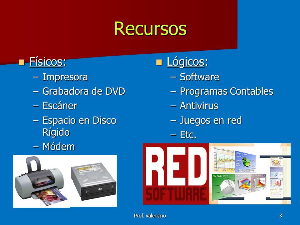 Recursos Físicos: Lógicos: Impresora Grabadora de DVD Escáner
