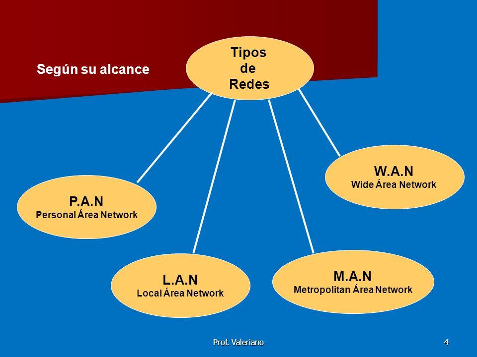 Metropolitan Área Network