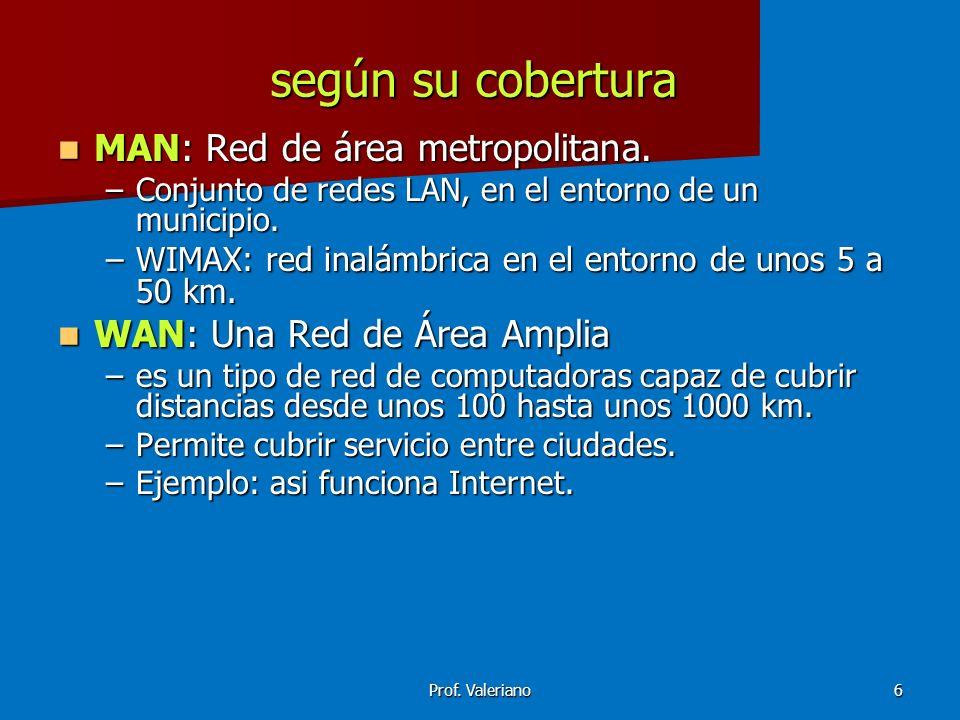 según su cobertura MAN: Red de área metropolitana.