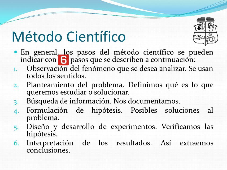 Método Científico En general, los pasos del método científico se pueden indicar con sei pasos que se describen a continuación: