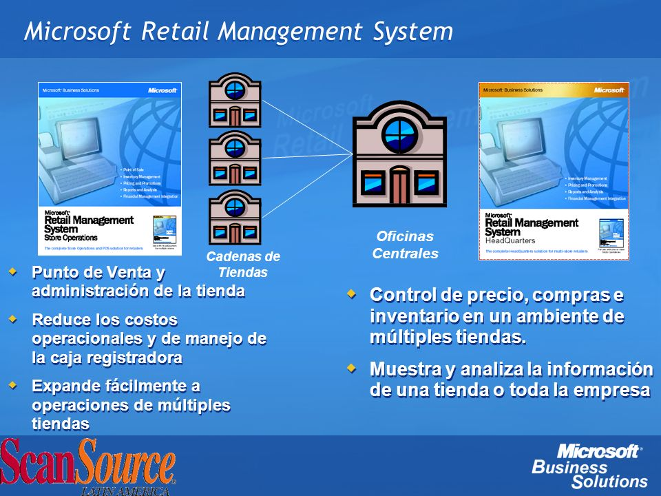 Microsoft Retail Management System