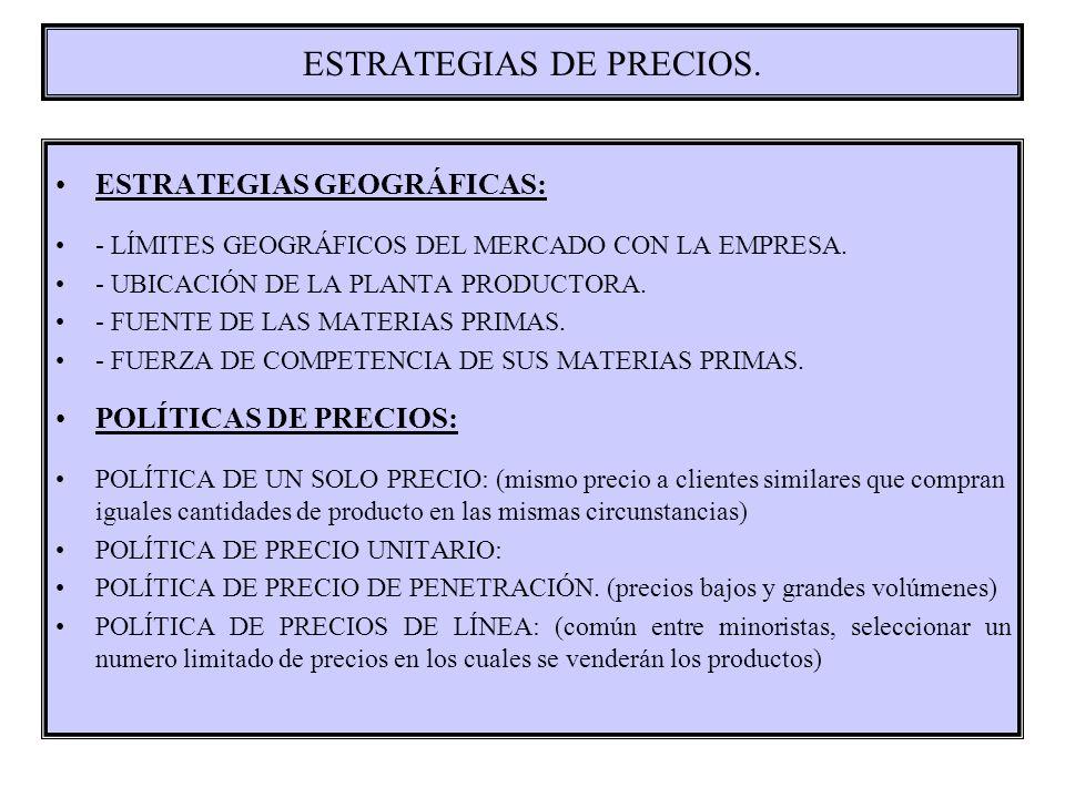 ESTRATEGIAS DE PRECIOS.