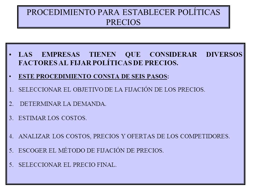 PROCEDIMIENTO PARA ESTABLECER POLÍTICAS PRECIOS