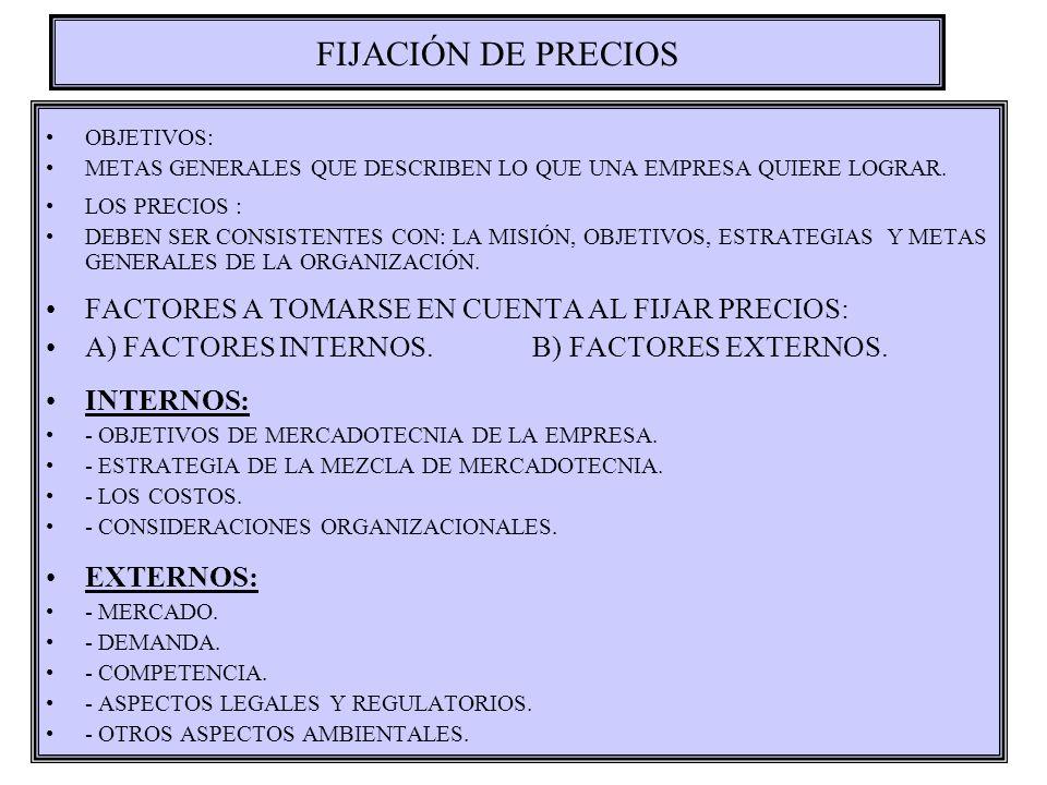 FIJACIÓN DE PRECIOS FACTORES A TOMARSE EN CUENTA AL FIJAR PRECIOS: