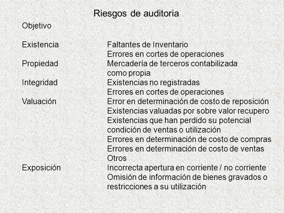 Riesgos de auditoria Objetivo Existencia Faltantes de Inventario