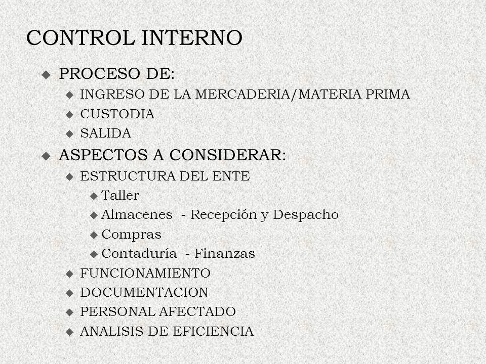 CONTROL INTERNO PROCESO DE: ASPECTOS A CONSIDERAR: