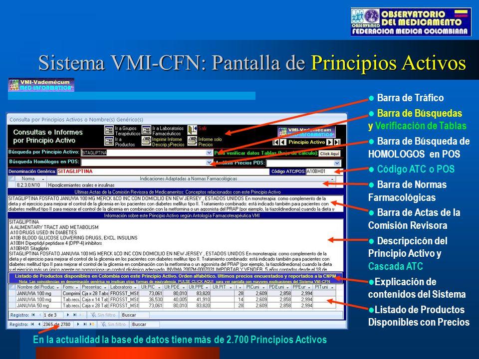 Sistema VMI-CFN: Pantalla de Principios Activos