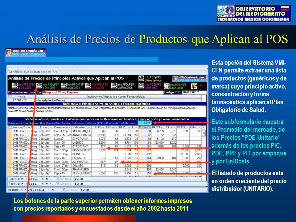 Análisis de Precios de Productos que Aplican al POS