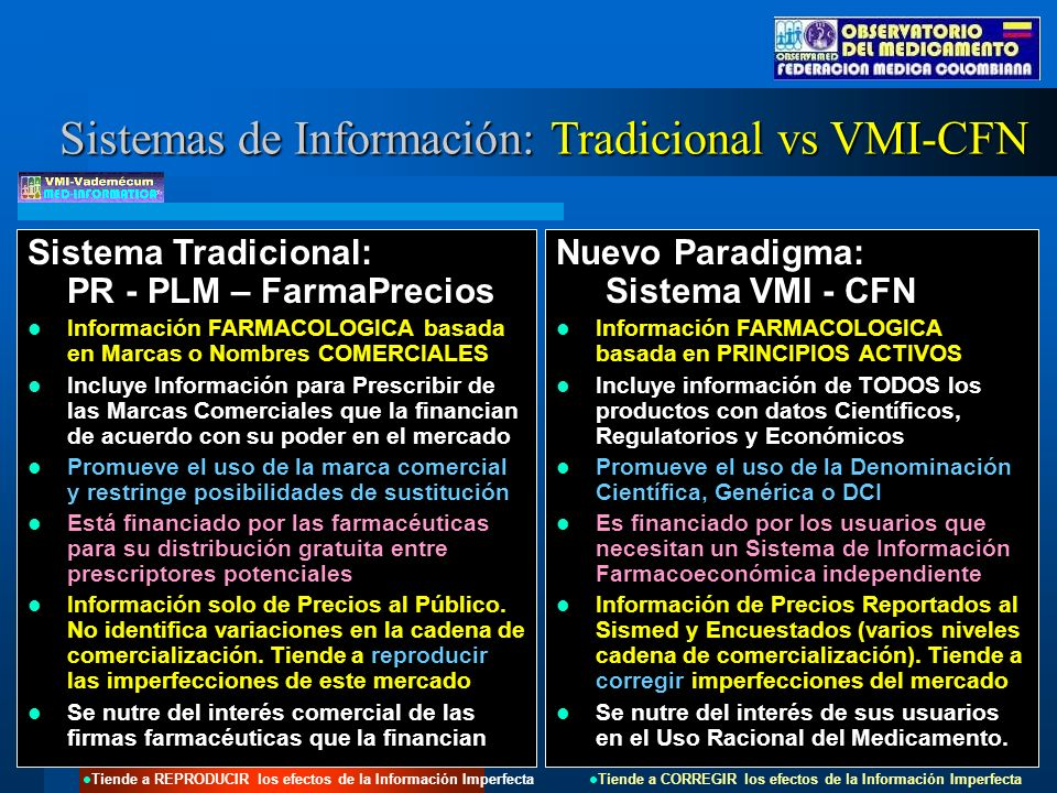 Sistemas de Información: Tradicional vs VMI-CFN
