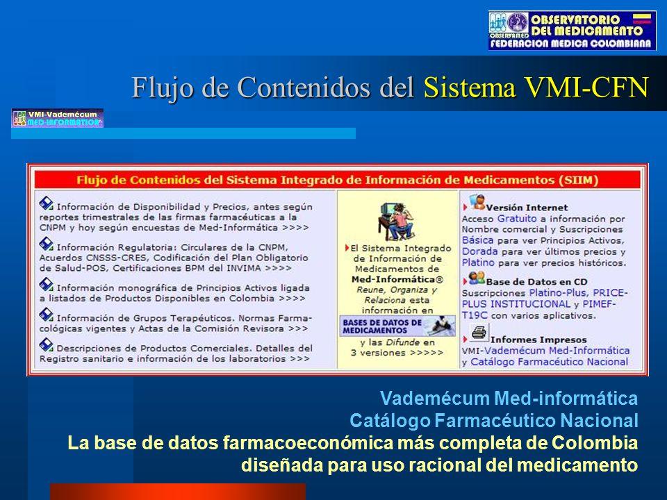 Flujo de Contenidos del Sistema VMI-CFN