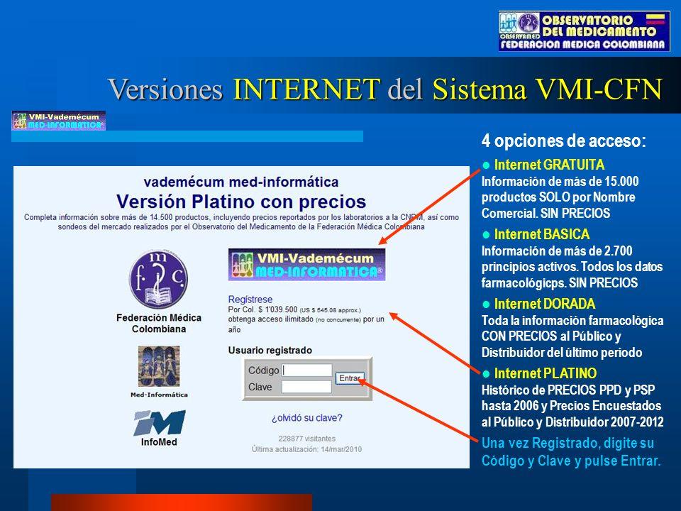 Versiones INTERNET del Sistema VMI-CFN