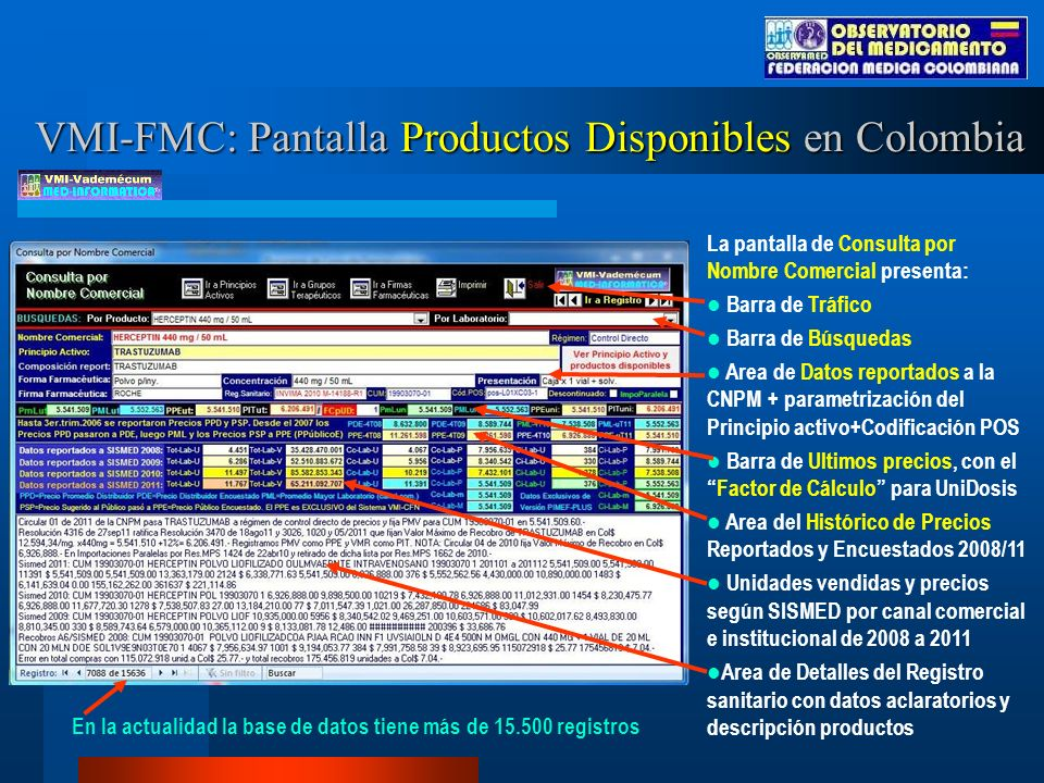 VMI-FMC: Pantalla Productos Disponibles en Colombia