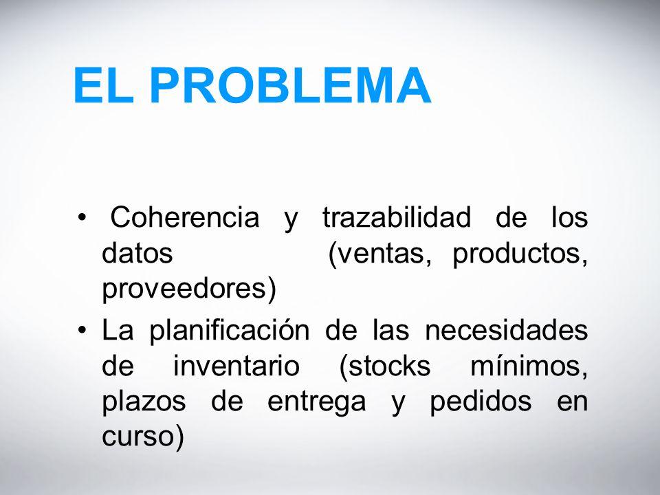 EL PROBLEMA Coherencia y trazabilidad de los datos (ventas, productos, proveedores)