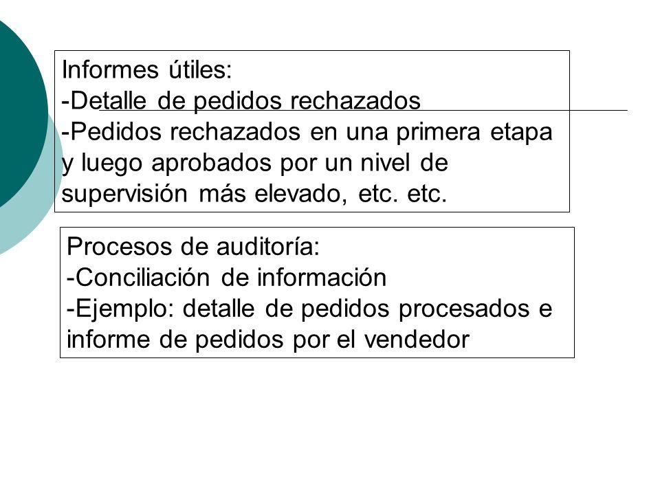 Informes útiles: Detalle de pedidos rechazados.