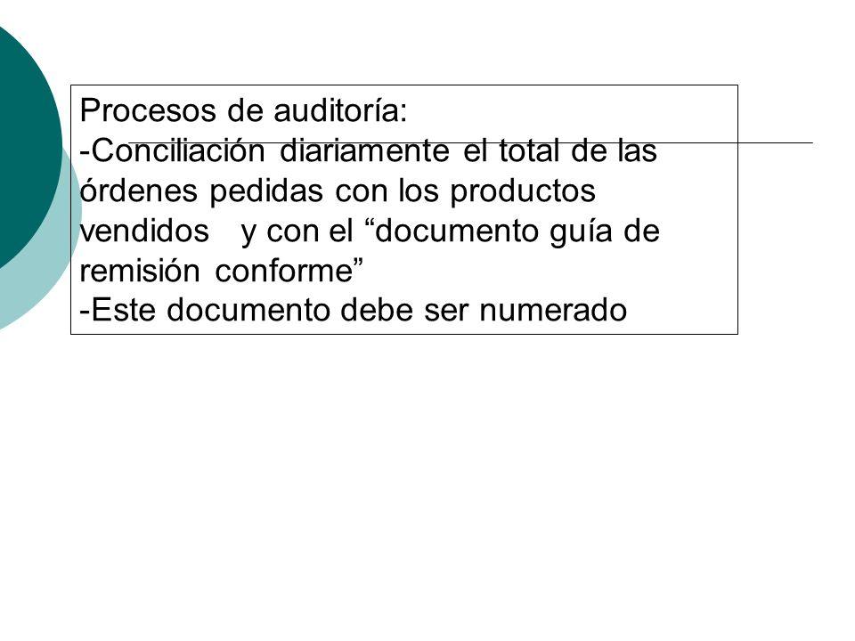 Procesos de auditoría: