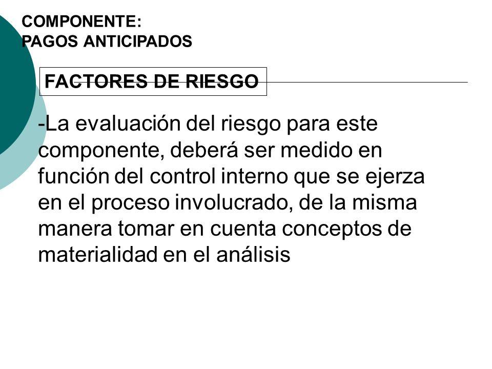 COMPONENTE: PAGOS ANTICIPADOS. FACTORES DE RIESGO.
