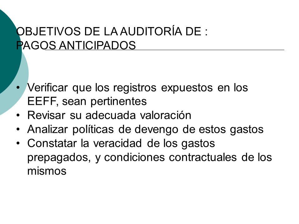 OBJETIVOS DE LA AUDITORÍA DE :