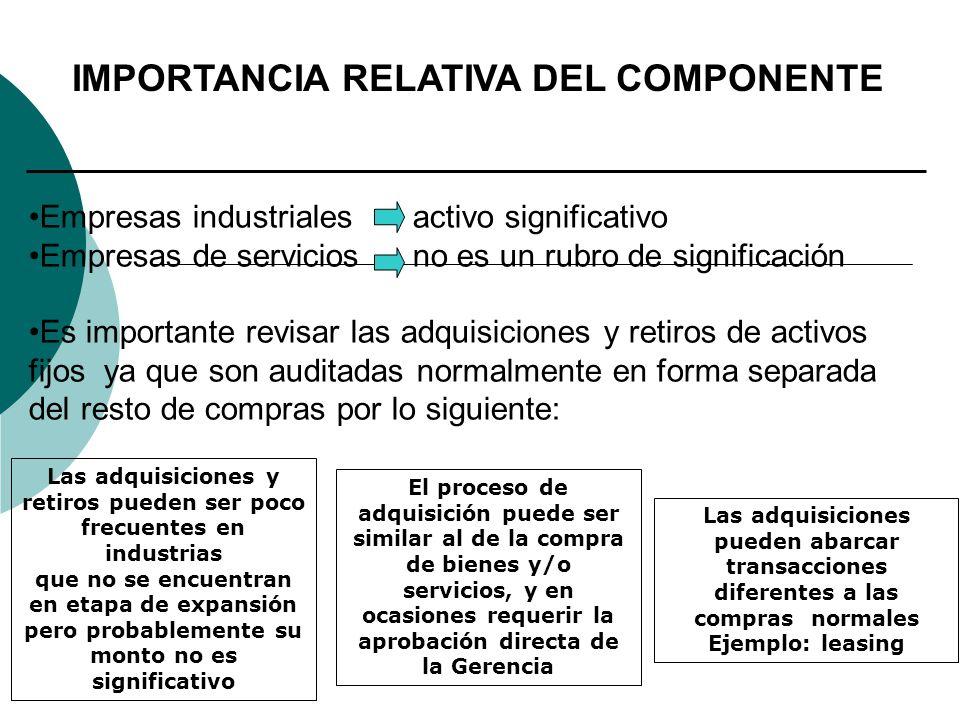 IMPORTANCIA RELATIVA DEL COMPONENTE