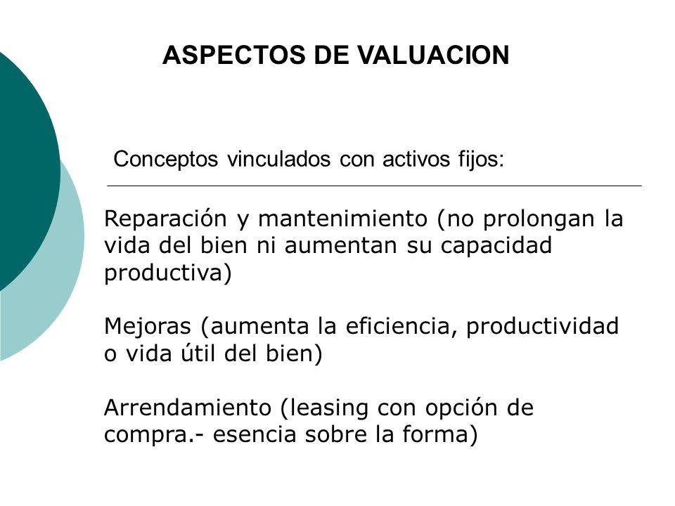 ASPECTOS DE VALUACION Conceptos vinculados con activos fijos: