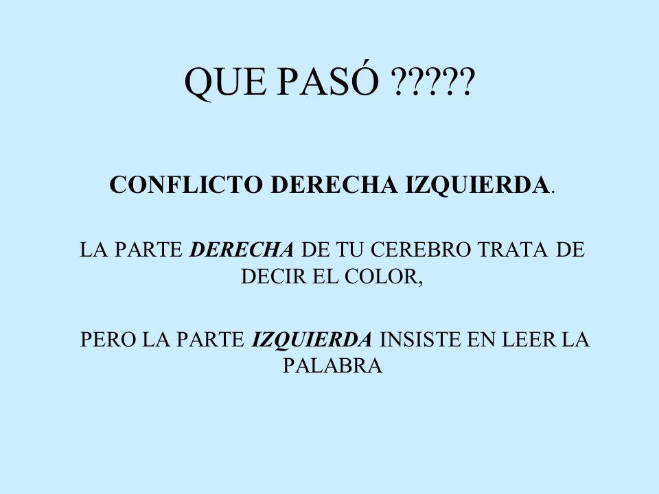 QUE PASÓ CONFLICTO DERECHA IZQUIERDA.