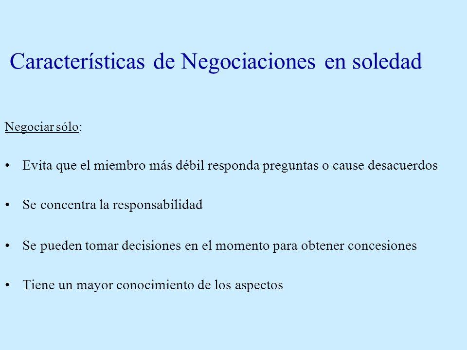 Características de Negociaciones en soledad