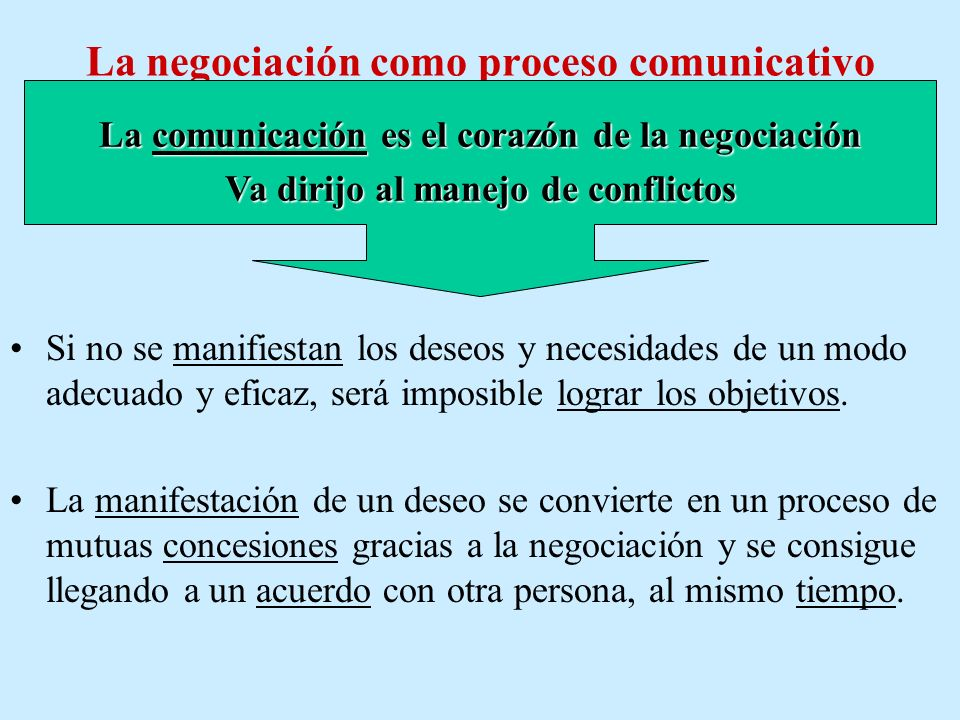 La negociación como proceso comunicativo