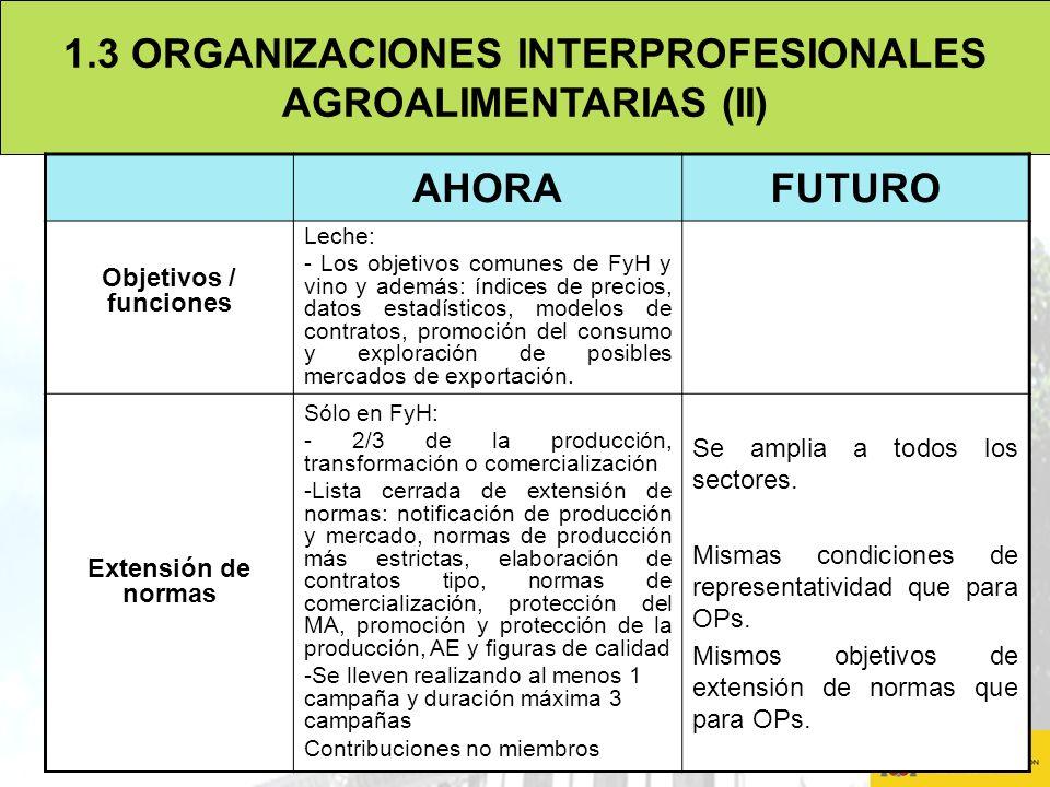 1.3 ORGANIZACIONES INTERPROFESIONALES AGROALIMENTARIAS (II)