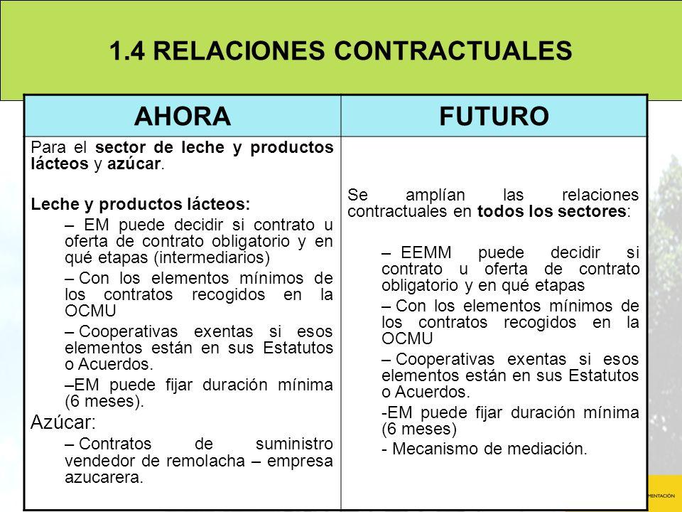1.4 RELACIONES CONTRACTUALES