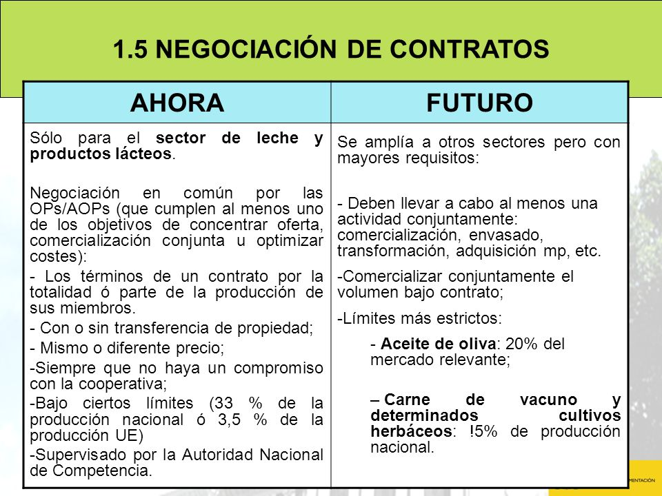 1.5 NEGOCIACIÓN DE CONTRATOS