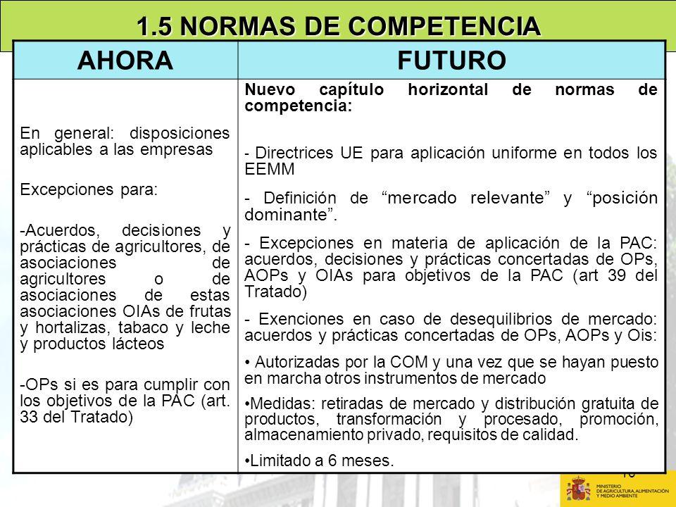 1.5 NORMAS DE COMPETENCIA AHORA FUTURO