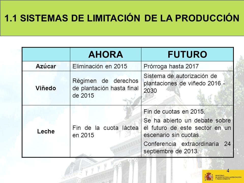 1.1 SISTEMAS DE LIMITACIÓN DE LA PRODUCCIÓN