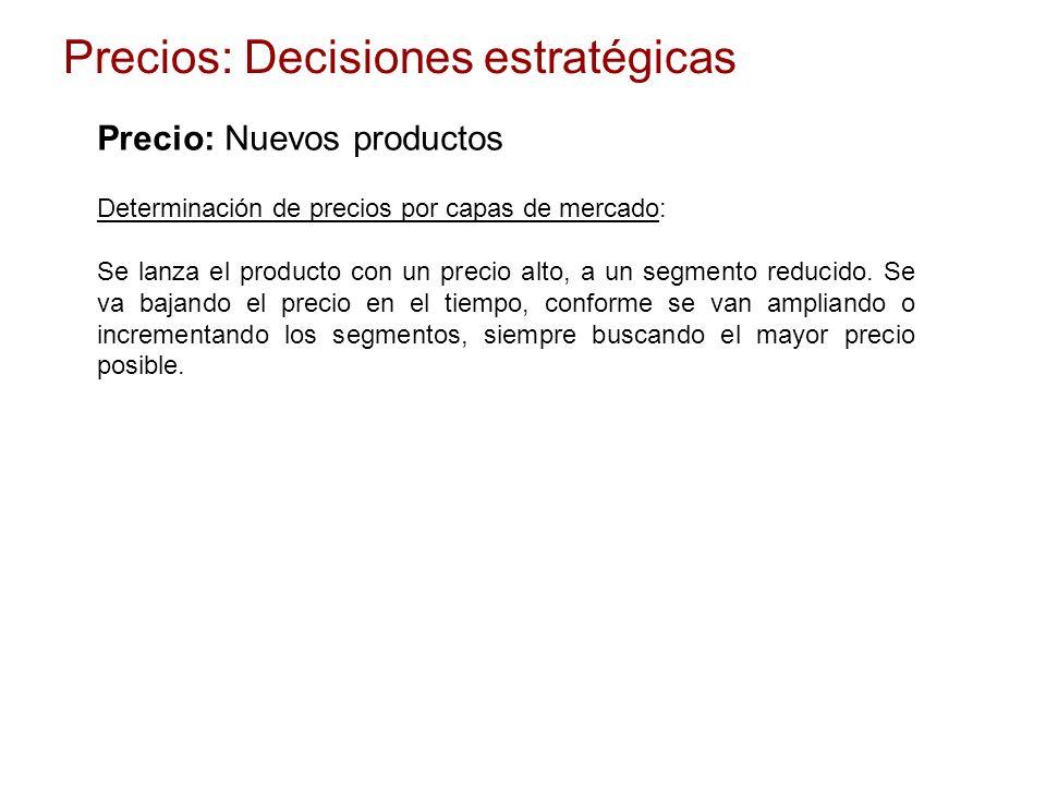 Precio: Nuevos productos