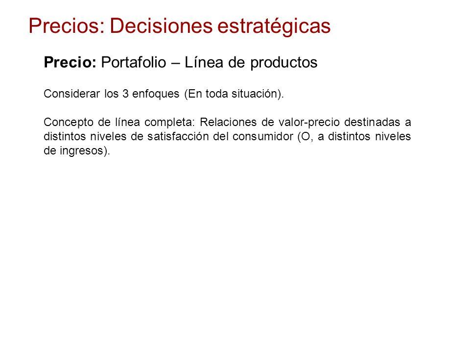 Precio: Portafolio – Línea de productos
