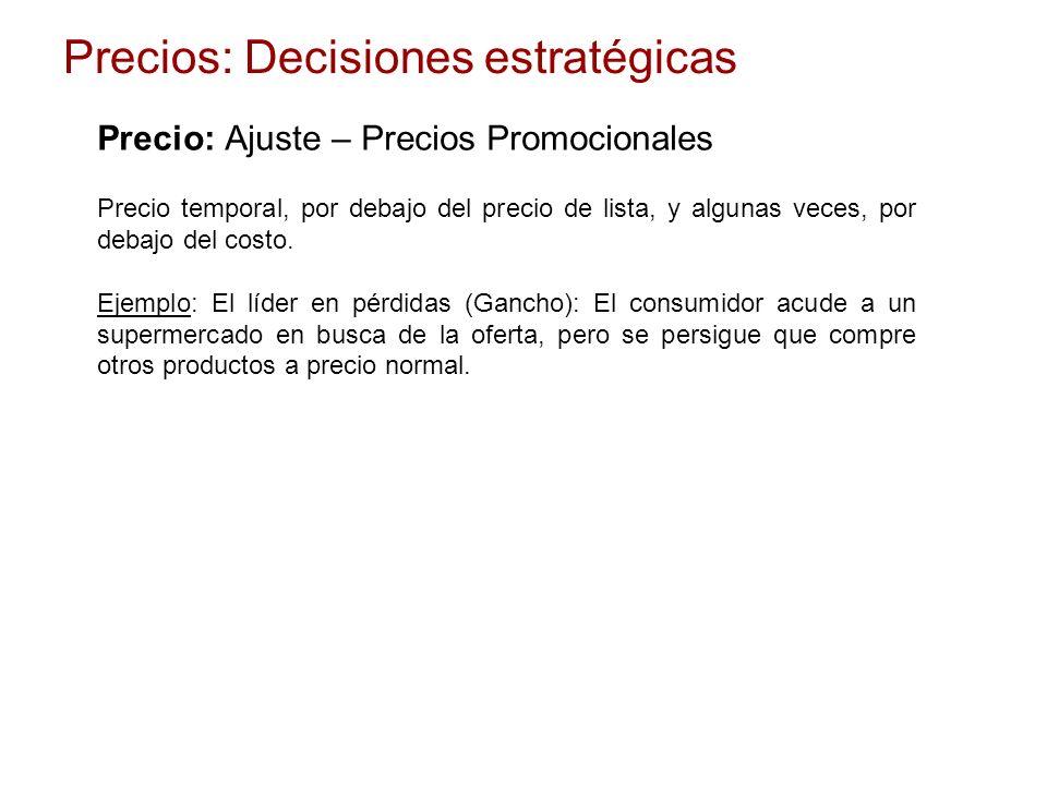 Precio: Ajuste – Precios Promocionales