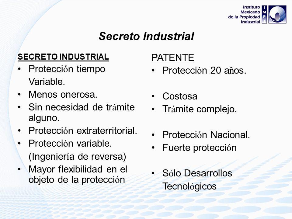 Secreto Industrial PATENTE Protección tiempo Protección 20 años.