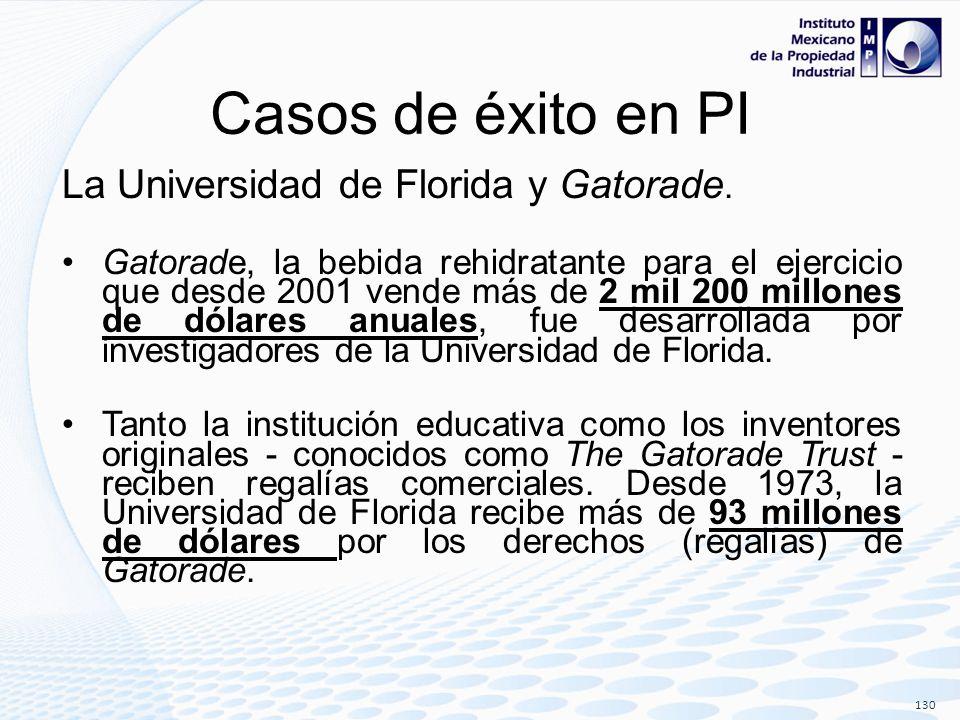 Casos de éxito en PI La Universidad de Florida y Gatorade.