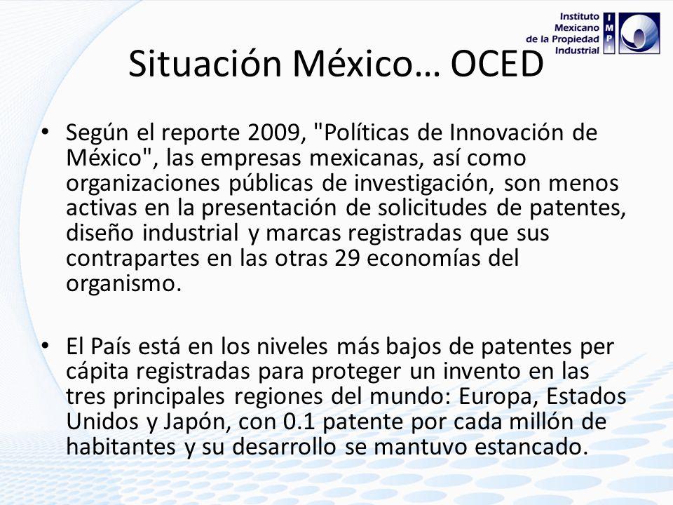 Situación México… OCED