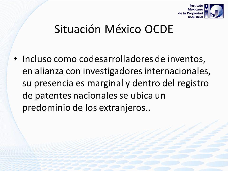 Situación México OCDE
