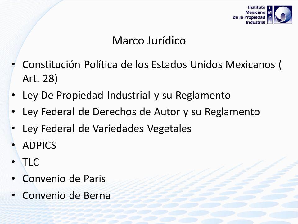 Marco Jurídico Constitución Política de los Estados Unidos Mexicanos ( Art. 28) Ley De Propiedad Industrial y su Reglamento.
