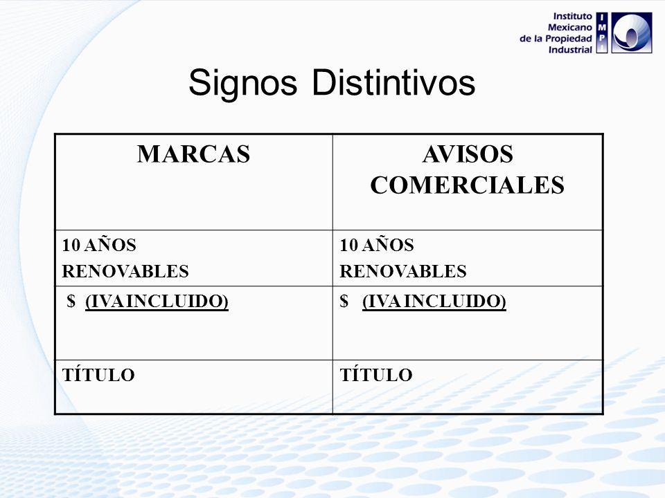Signos Distintivos MARCAS AVISOS COMERCIALES 10 AÑOS RENOVABLES