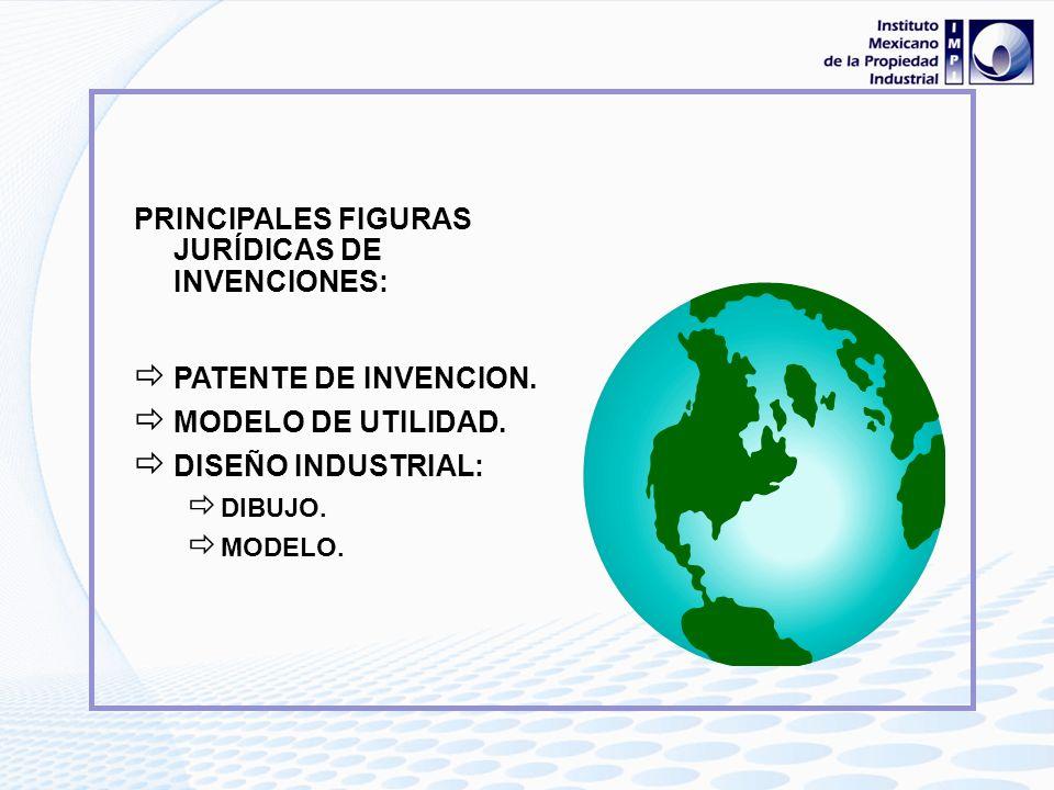 PRINCIPALES FIGURAS JURÍDICAS DE INVENCIONES: