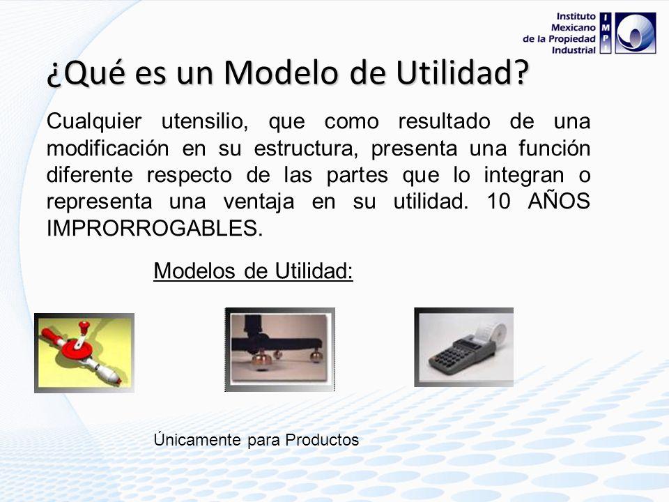 ¿Qué es un Modelo de Utilidad