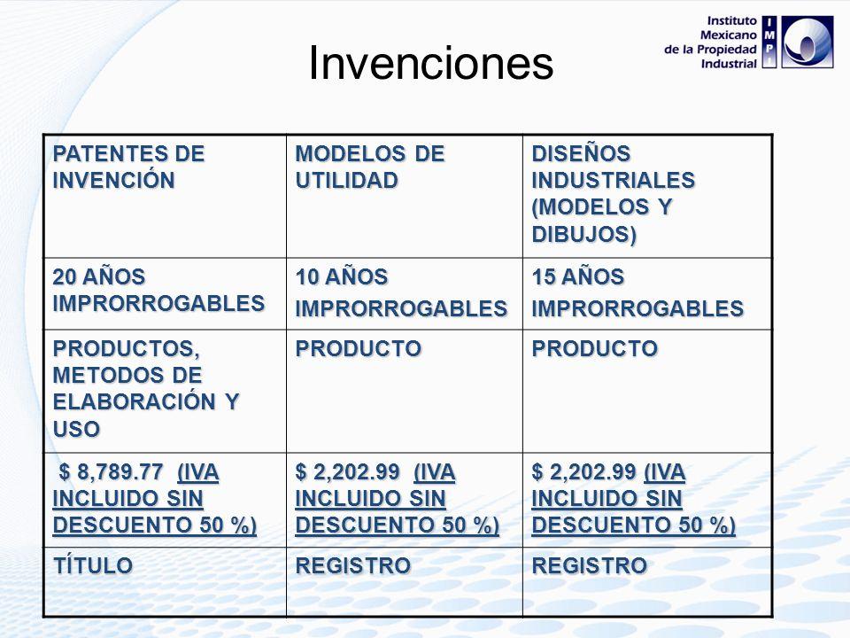 Invenciones PATENTES DE INVENCIÓN MODELOS DE UTILIDAD