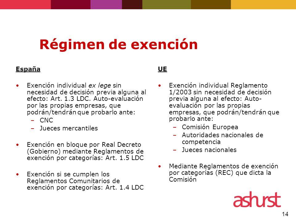 Régimen de exención España