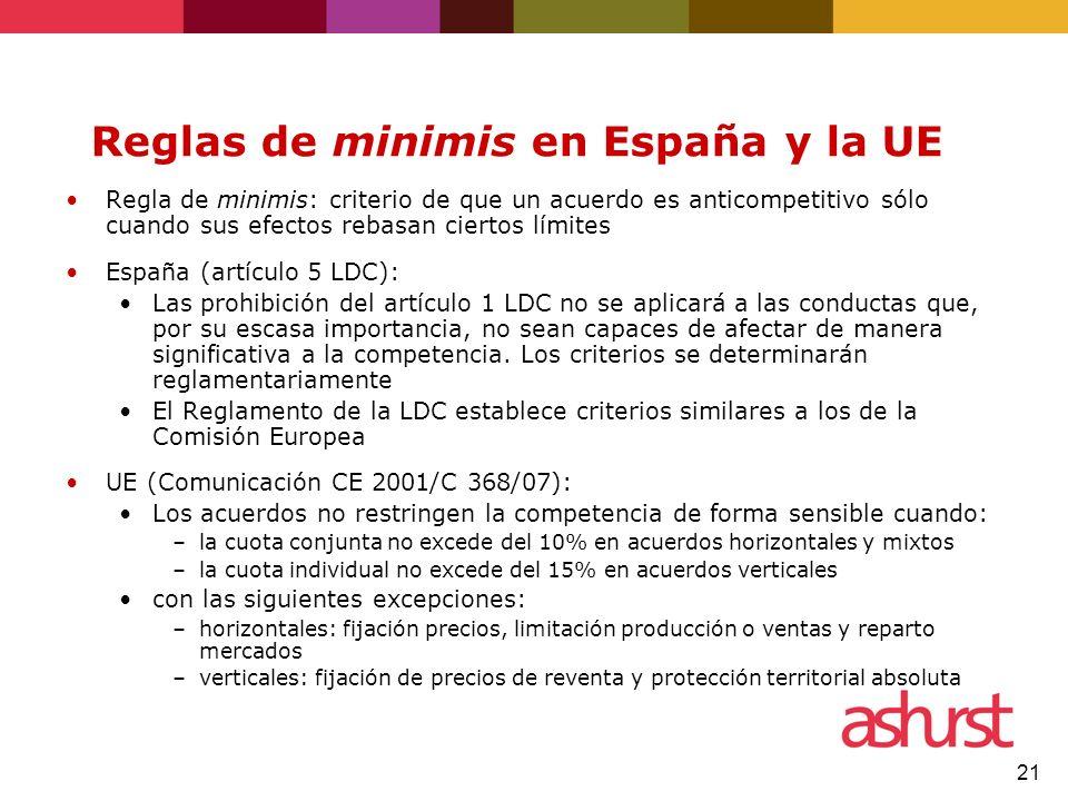Reglas de minimis en España y la UE