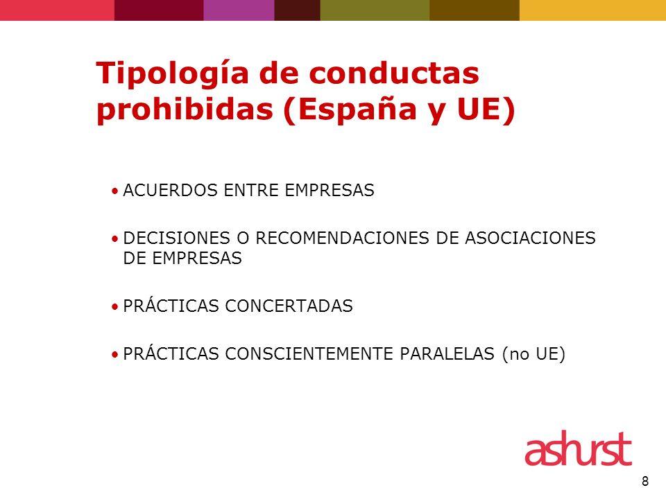Tipología de conductas prohibidas (España y UE)