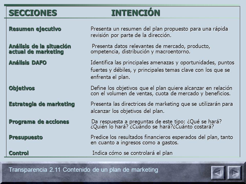 SECCIONES INTENCIÓN Resumen ejecutivo Presenta un resumen del plan propuesto para una rápida. revisión por parte de la dirección.