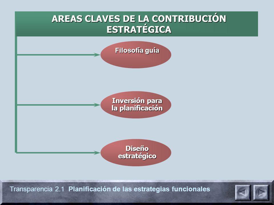 AREAS CLAVES DE LA CONTRIBUCIÓN ESTRATÉGICA